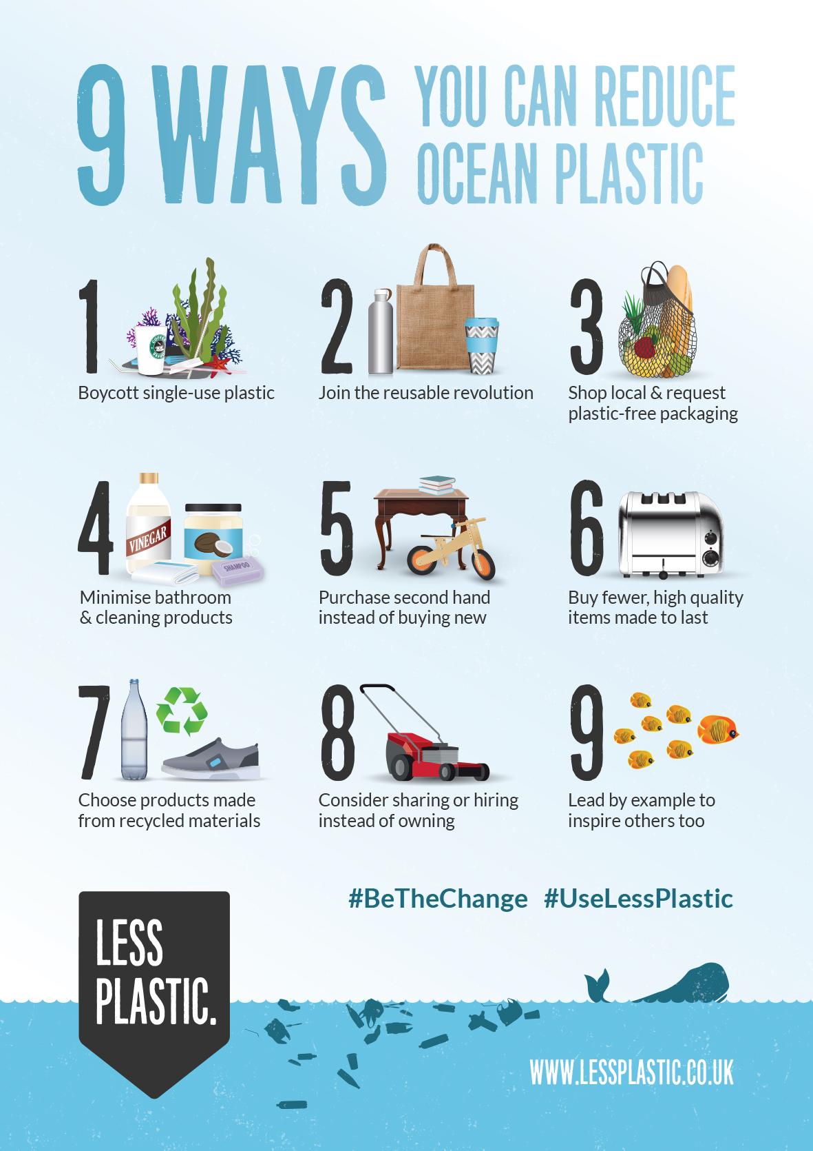 Less Plastic 9 Tips Portrait